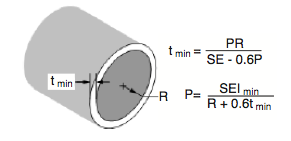 Figure 2. ASME equations for vessels under internal pressure (in terms of inside radius for longitudinal seam welds).