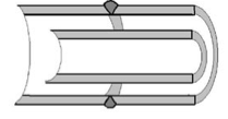 Figure 2: Weld joint for pipe in pipe configuration