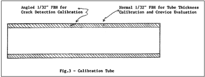 Fig. 3 depicts the calibration tube used to set-up the flaw detector for angle beam crack detection, tube thickness measurement and crevice corrosion evaluation.