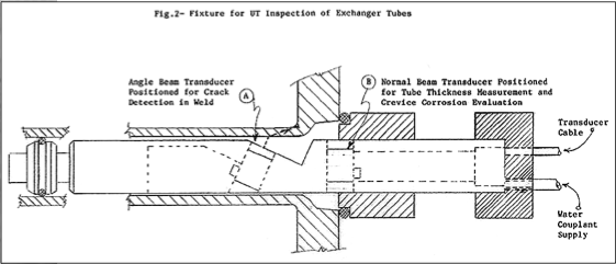 A descriptive sketch of the fixture is given in Fig.2.