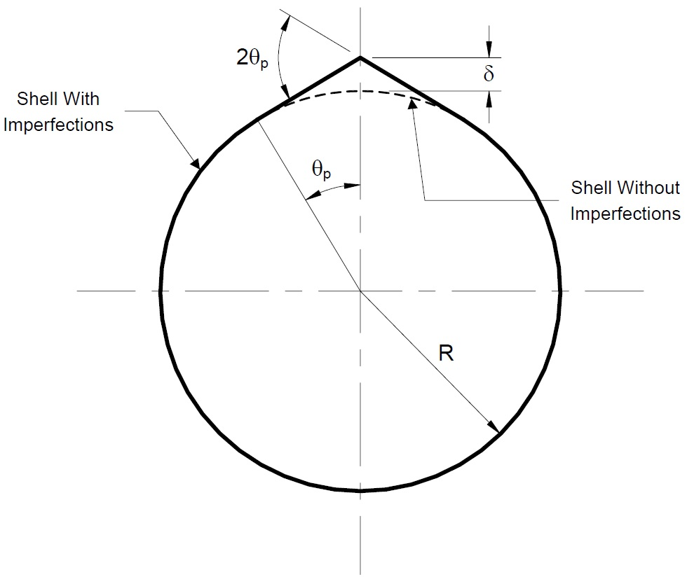 "Figure 1. Sketch of Weld ""Peaking"" in a Longitudinal Weld Seam [1]."