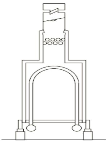 Figure 1. Heater coil configurations.