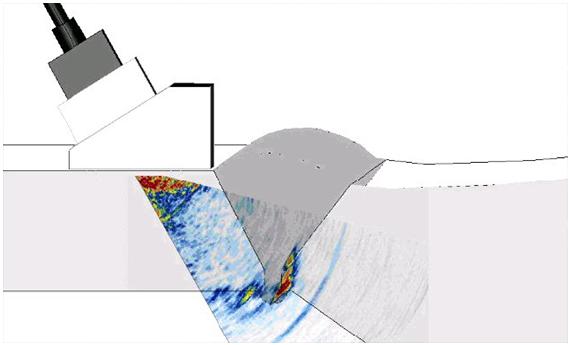 Figure 1. Phased Array Ultrasonic Testing (PAUT) illustration.