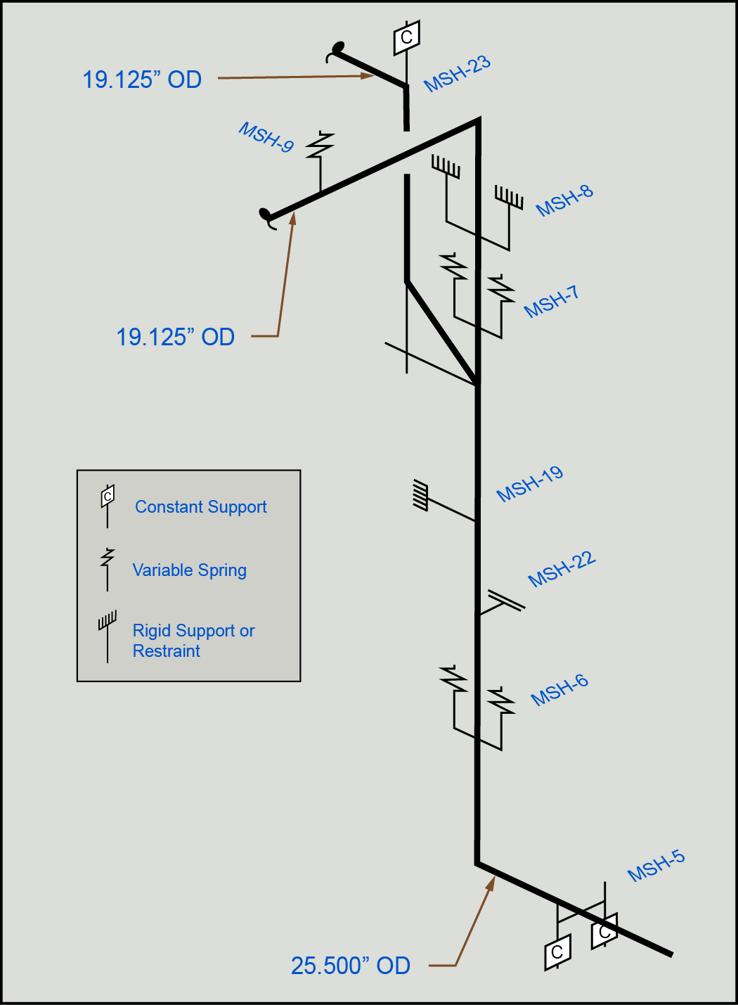 Figure 1. Riser piping support isometric
